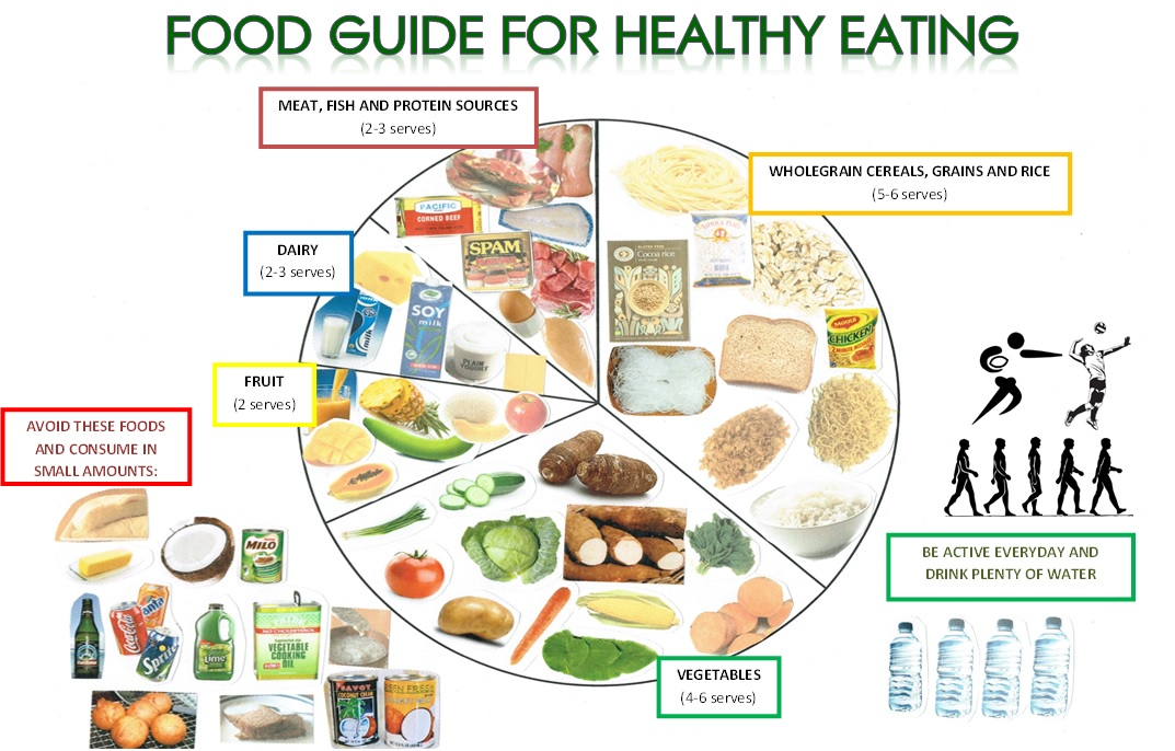 How food affects your mental health